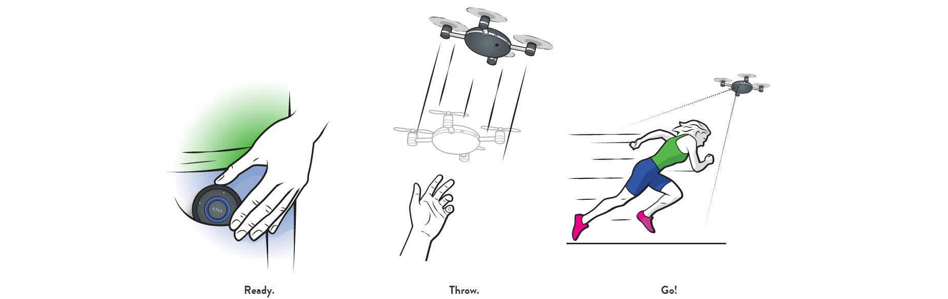 drone Lily - goede tip.nl